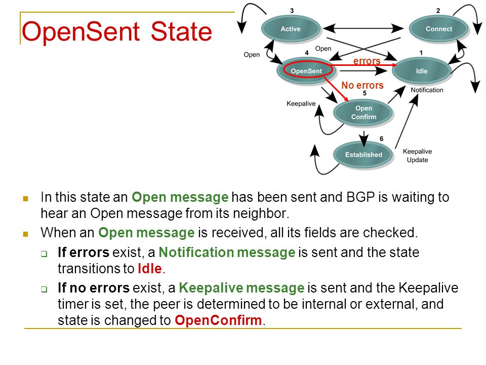 OpenSent State In this state an Open message has been sent and BGP is waiting to hear an Open message from its neighbor. When an Open message is recei