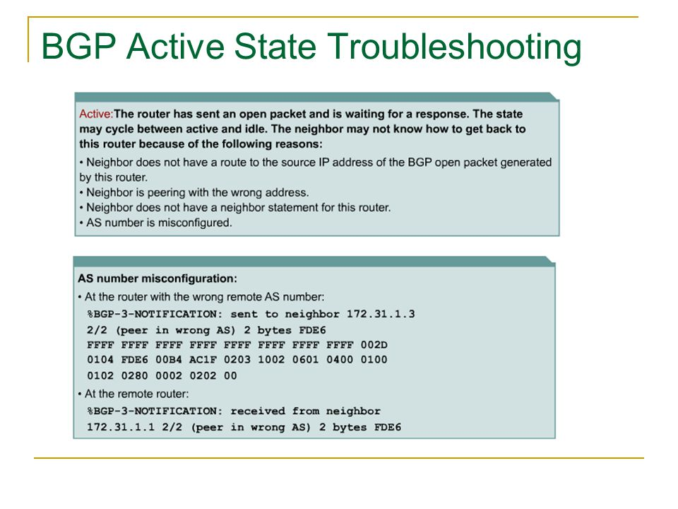BGP Active State Troubleshooting