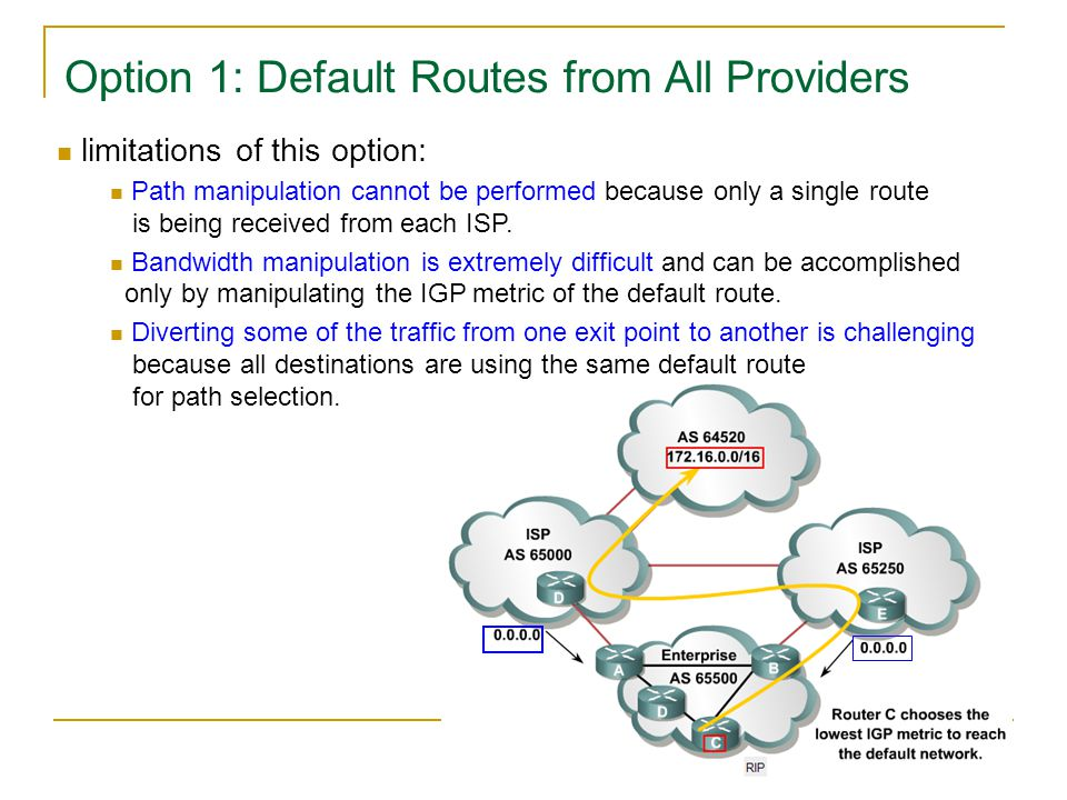 Option 1: Default Routes from All Providers limitations of this option: Path manipulation cannot be performed because only a single route is being rec