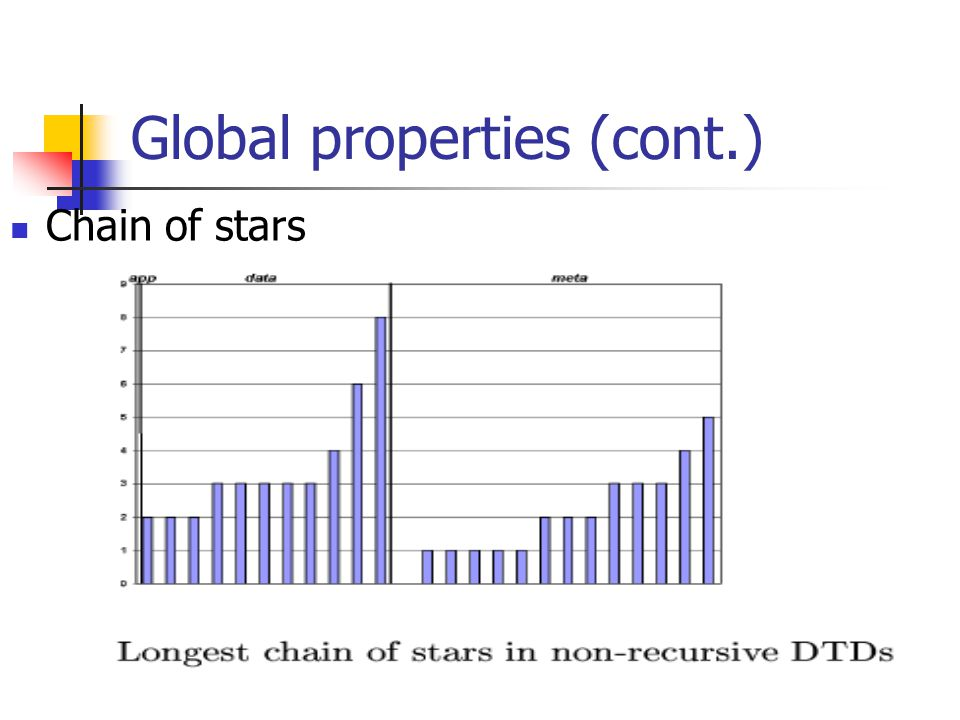 Global properties (cont.) Chain of stars