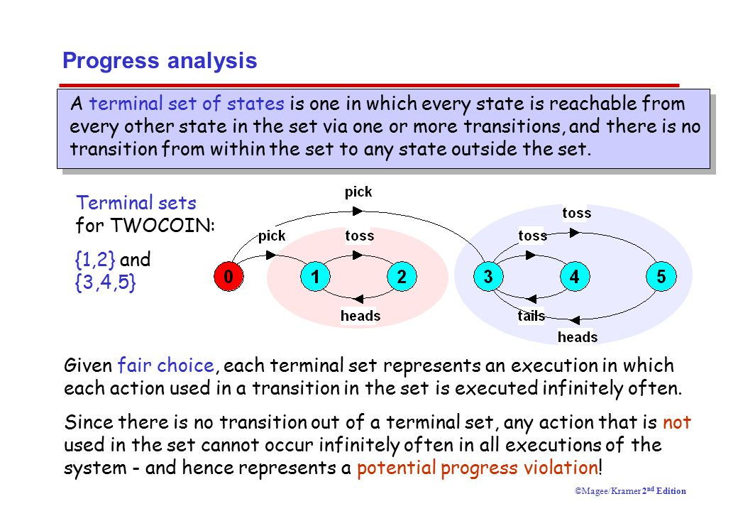 Concurrency: safety & liveness properties16 ©Magee/Kramer 2 nd Edition Progress analysis A terminal set of states is one in which every state is reachable from every other state in the set via one or more transitions, and there is no transition from within the set to any state outside the set.
