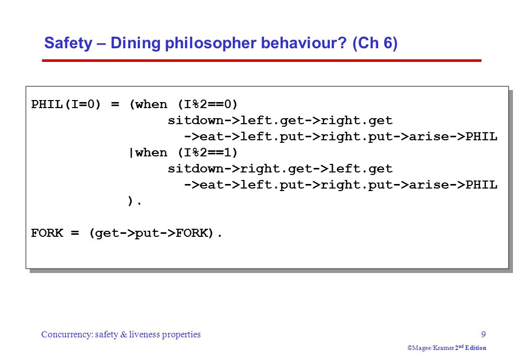 Concurrency: safety & liveness properties9 ©Magee/Kramer 2 nd Edition Safety – Dining philosopher behaviour.