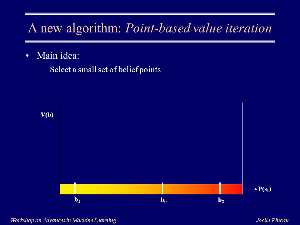 Joelle PineauWorkshop on Advances in Machine Learning A new algorithm: Point-based value iteration Main idea: –Select a small set of belief points P(s 1 ) V(b) b1b1 b0b0 b2b2
