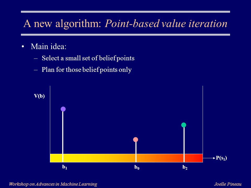 Joelle PineauWorkshop on Advances in Machine Learning A new algorithm: Point-based value iteration Main idea: –Select a small set of belief points –Plan for those belief points only P(s 1 ) V(b) b1b1 b0b0 b2b2