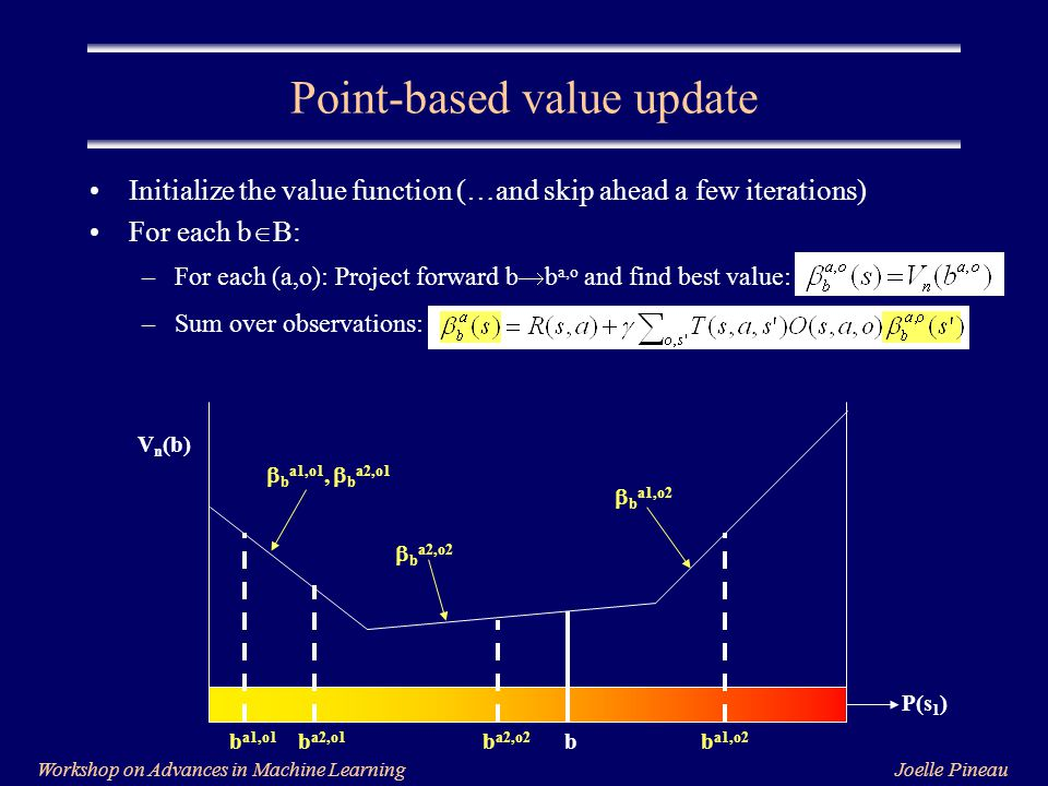 Joelle PineauWorkshop on Advances in Machine Learning Initialize the value function (…and skip ahead a few iterations) For each b  B: –For each (a,o): Project forward b  b a,o and find best value: –Sum over observations: Point-based value update P(s 1 ) V n (b) bb a1,o2 b a2,o2 b a2,o1  b a1,o1,  b a2,o1  b a2,o2  b a1,o2 b a1,o1