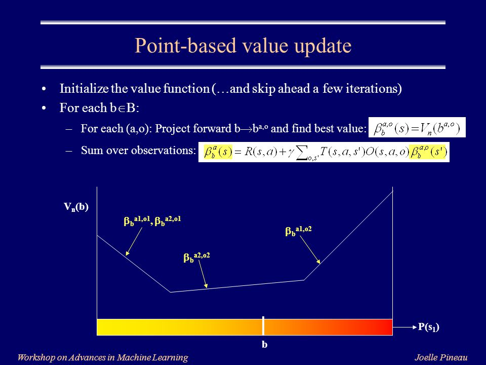 Joelle PineauWorkshop on Advances in Machine Learning Initialize the value function (…and skip ahead a few iterations) For each b  B: –For each (a,o): Project forward b  b a,o and find best value: –Sum over observations: Point-based value update P(s 1 ) V n (b) b  b a1,o1,  b a2,o1  b a2,o2  b a1,o2