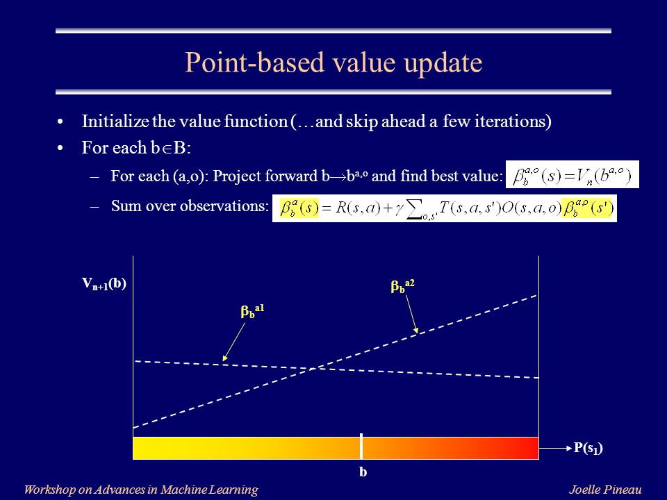 Joelle PineauWorkshop on Advances in Machine Learning Initialize the value function (…and skip ahead a few iterations) For each b  B: –For each (a,o): Project forward b  b a,o and find best value: –Sum over observations: Point-based value update P(s 1 ) V n+1 (b) b  b a1  b a2
