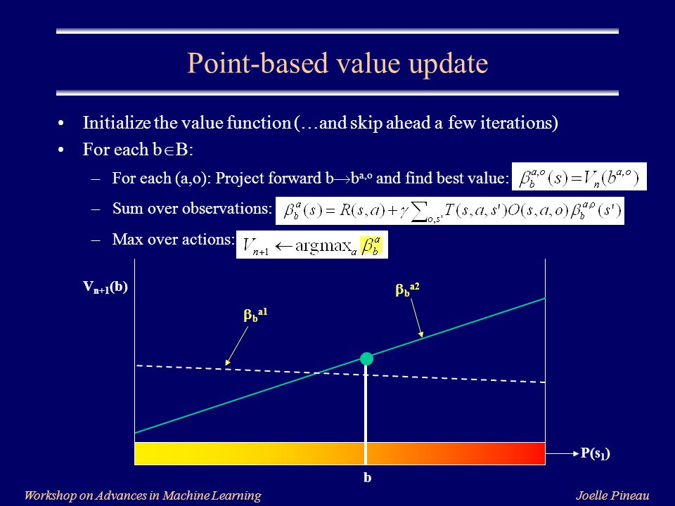 Joelle PineauWorkshop on Advances in Machine Learning Initialize the value function (…and skip ahead a few iterations) For each b  B: –For each (a,o): Project forward b  b a,o and find best value: –Sum over observations: –Max over actions: Point-based value update P(s 1 ) V n+1 (b) b  b a1  b a2