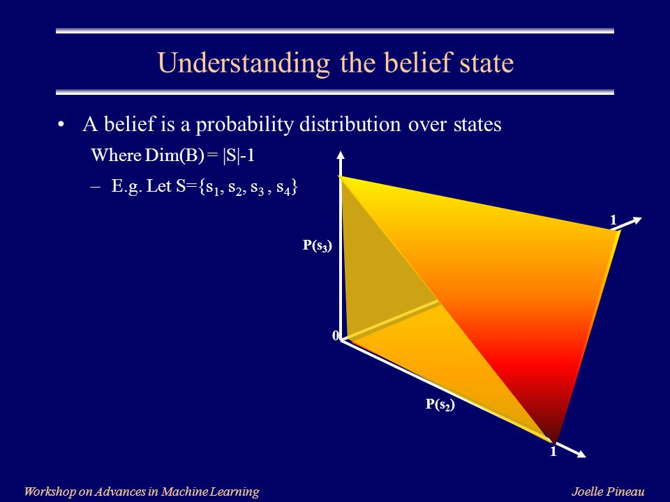 Joelle PineauWorkshop on Advances in Machine Learning Understanding the belief state A belief is a probability distribution over states Where Dim(B) = |S|-1 –E.g.