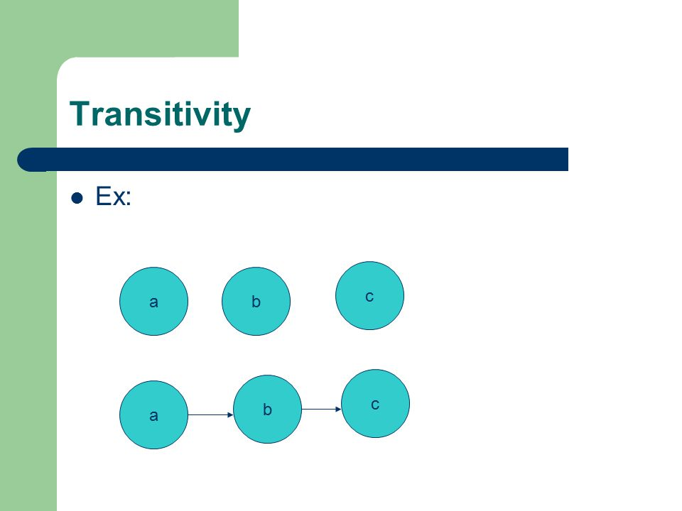 Transitivity Ex: ab c a b c