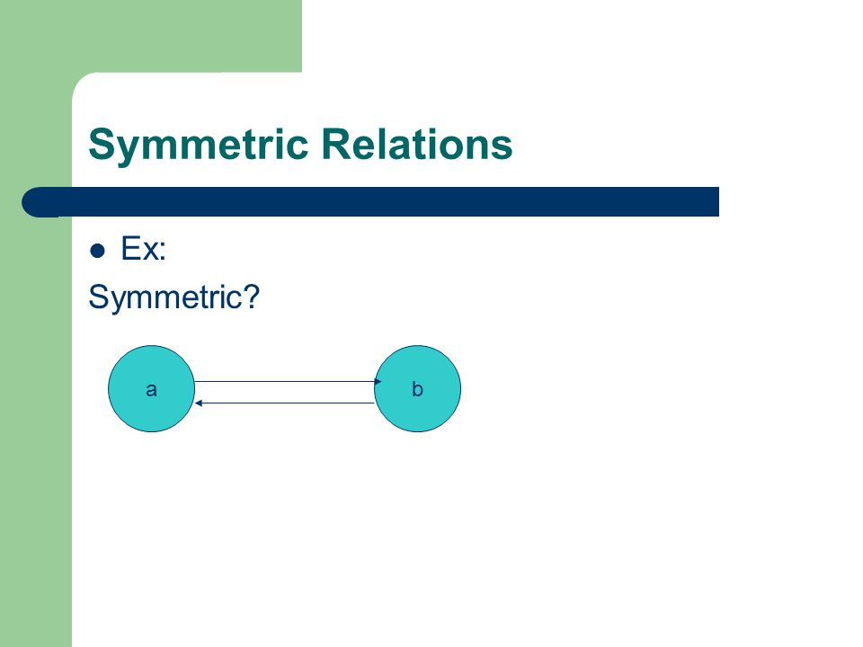 Symmetric Relations Ex: Symmetric ab
