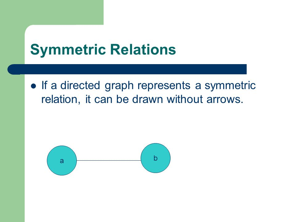 Symmetric Relations If a directed graph represents a symmetric relation, it can be drawn without arrows.