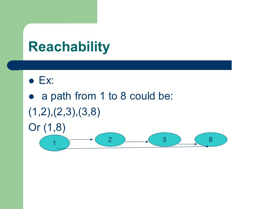 Reachability Ex: a path from 1 to 8 could be: (1,2),(2,3),(3,8) Or (1,8) 1 238