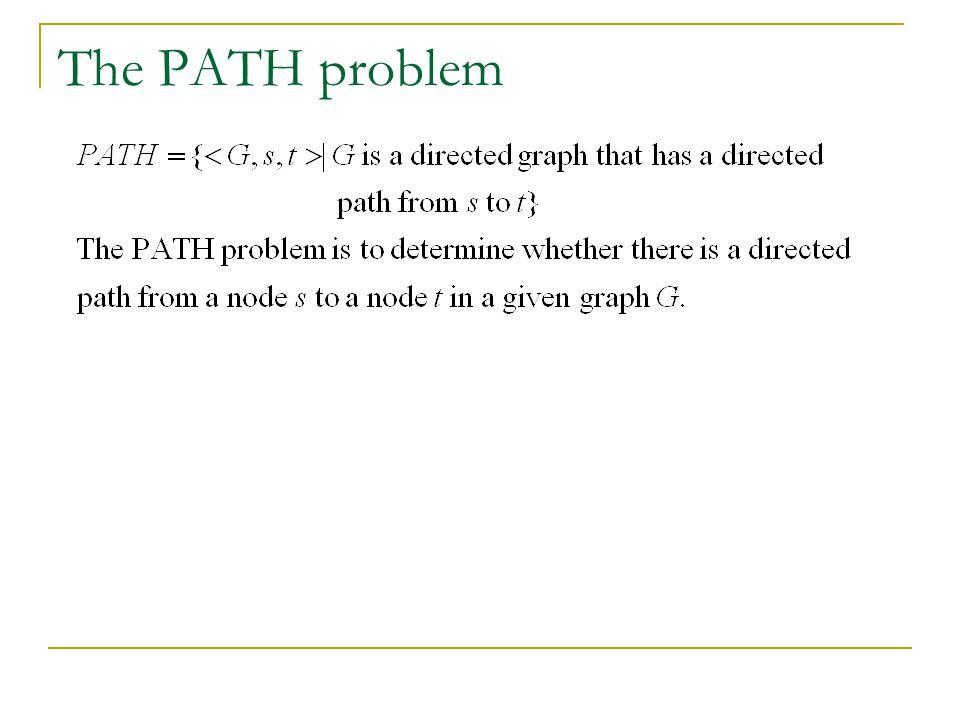 The PATH problem