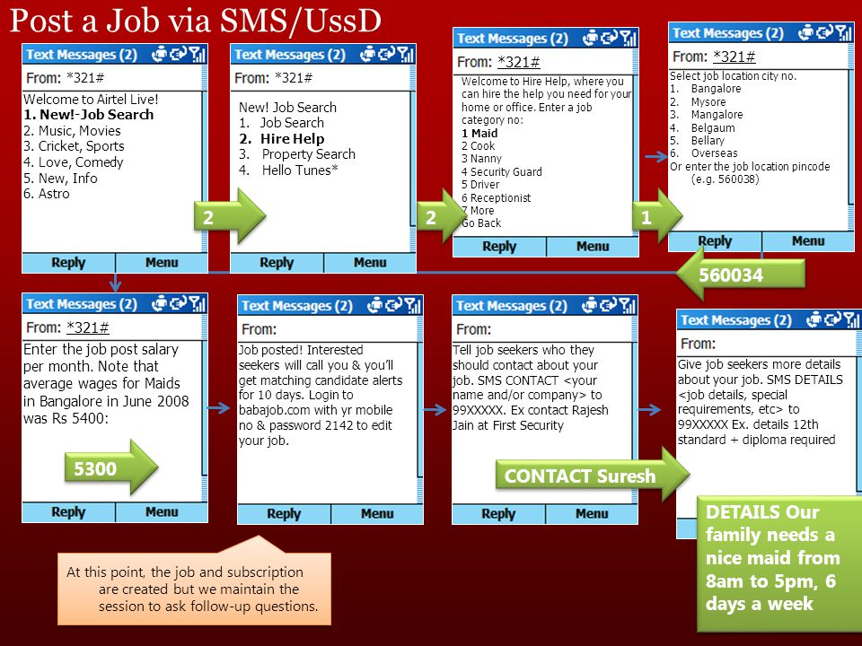 Post a Job via SMS/UssD *321# Select job location city no.