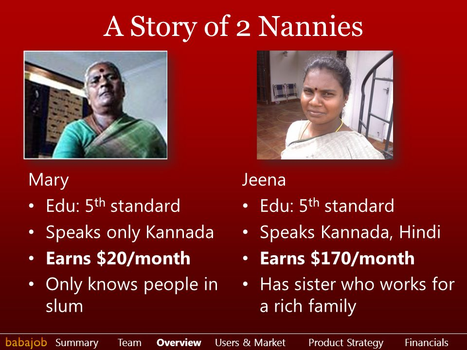 A Story of 2 Nannies Mary Edu: 5 th standard Speaks only Kannada Earns $20/month Only knows people in slum Jeena Edu: 5 th standard Speaks Kannada, Hi