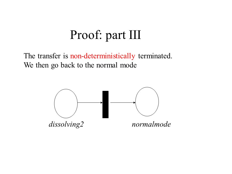 dissolving2normalmode Proof: part III The transfer is non-deterministically terminated.