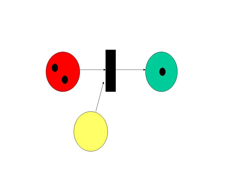 From PB Systems to Petri nets [Dal Zilio-Formenti WMC 2003]