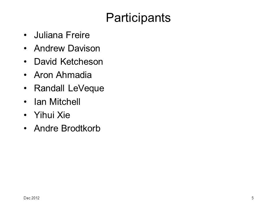 Participants Juliana Freire Andrew Davison David Ketcheson Aron Ahmadia Randall LeVeque Ian Mitchell Yihui Xie Andre Brodtkorb Dec 20125
