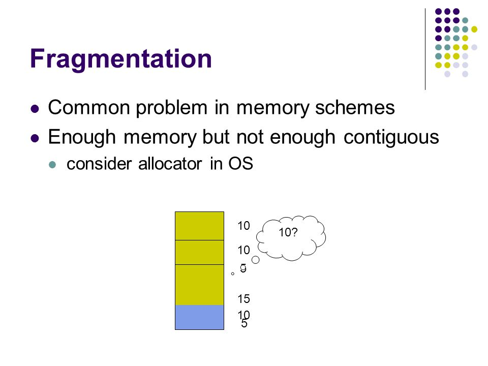 Fragmentation Common problem in memory schemes Enough memory but not enough contiguous consider allocator in OS 5 5 10 15 10 10.