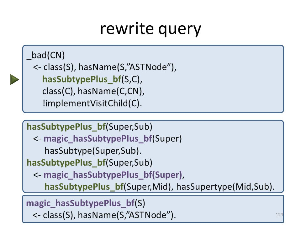 rewrite query _bad(CN) <- class(S), hasName(S, ASTNode ), hasSubtypePlus(S,C), class(C), hasName(C,CN), !implementVisitChild(C).