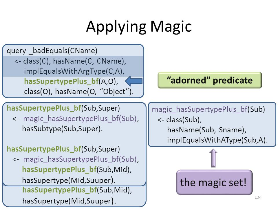 Applying Magic 134 query _badEquals(CName) <- class(C), hasName(C, CName), implEqualsWithArgType(C,A), hasSupertypePlus(A,O), class(O), hasName(O, Object ).