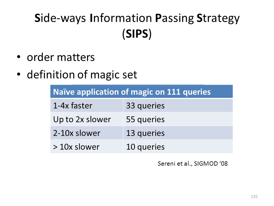 Side-ways Information Passing Strategy (SIPS) order matters definition of magic set 135 query _badEquals(CName) <- class(C), hasName(C, CName), implEqualsWithArgType(C,A), hasSupertypePlus(A,O), class(O), hasName(O, Object ).