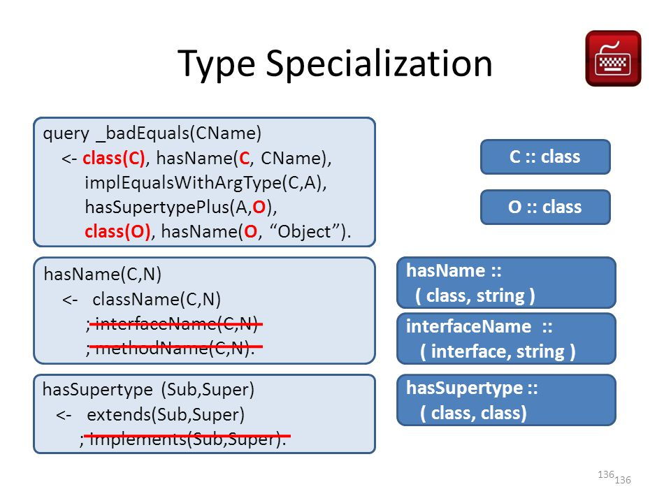 Type Specialization 136 query _badEquals(CName) <- class(C), hasName(C, CName), implEqualsWithArgType(C,A), hasSupertypePlus(A,O), class(O), hasName(O, Object ).
