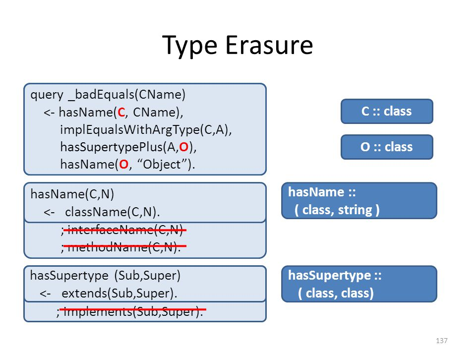 hasSupertype (Sub,Super) <- extendeds(Sub,Super) ; implements(Sub,Super). hasName(C,N) <- className(C,N) ; interfaceName(C,N) ; methodName(C,N). query