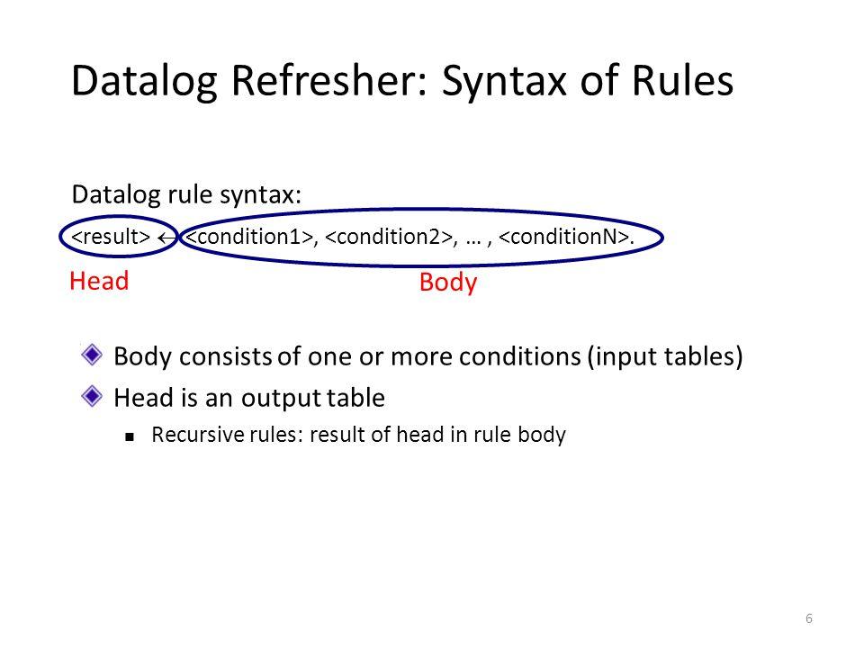 Example: All-Pairs Reachability R2: reachable(S,D) <- link(S,Z), reachable(Z,D).