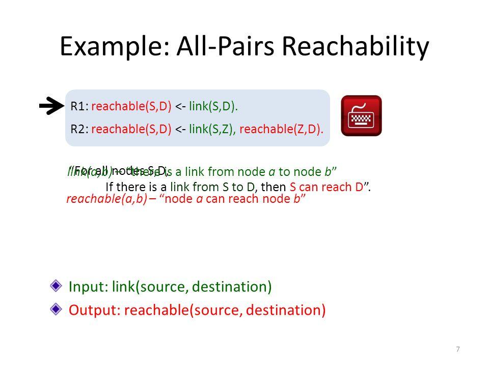 Implicit Communication A networking language with no explicit communication: R2: reachable(@S,D) <- link(@S,Z), reachable(@Z,D) Data placement induces communication 88