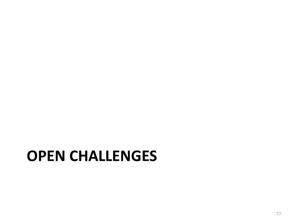 OPEN CHALLENGES 77