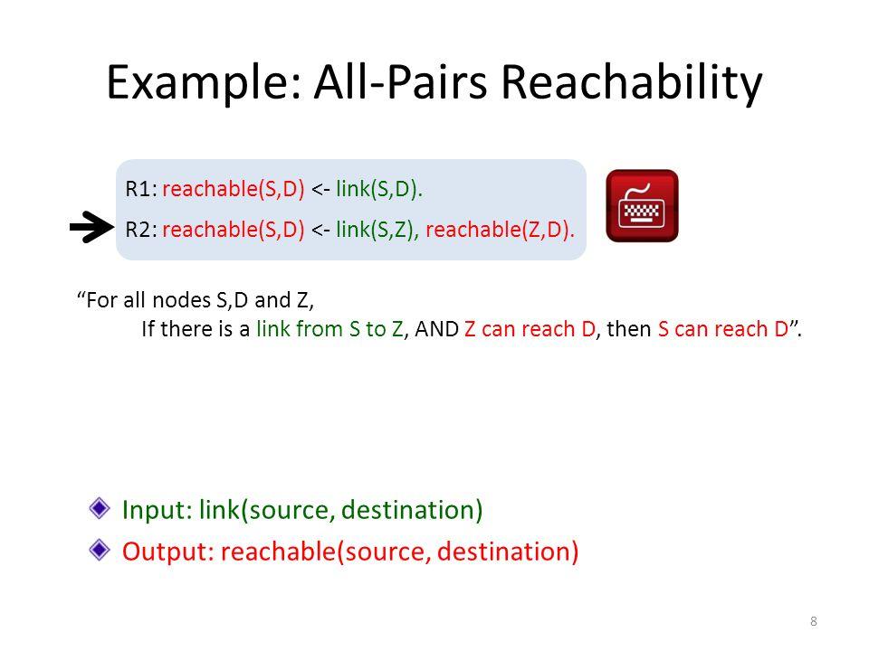 rewrite query _bad(CN) <- class(S), hasName(S, ASTNode ), hasSubtypePlus(S,C), class(C), hasName(C,CN), !implementVisitChild(C).