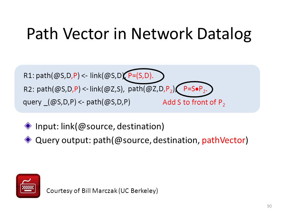 Path Vector in Network Datalog Input: link(@source, destination) Query output: path(@source, destination, pathVector) R1: path(@S,D,P) <- link(@S,D), P=(S,D).