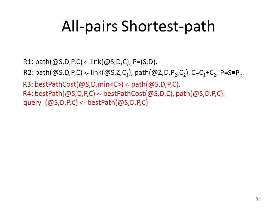 R1: path(@S,D,P,C) <- link(@S,D,C), P=(S,D). R2: path(@S,D,P,C) <- link(@S,Z,C 1 ), path(@Z,D,P 2,C 2 ), C=C 1 +C 2, query_(@S,D,P,C) <- bestPath(@S,D