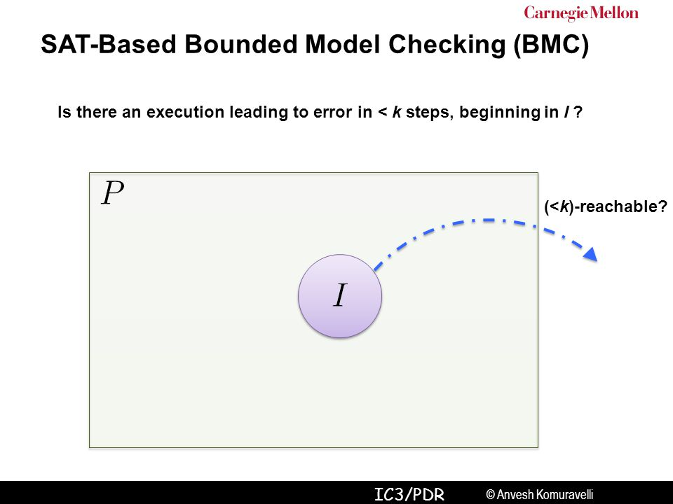 © Anvesh Komuravelli IC3/PDR (<k)-reachable? SAT-Based Bounded Model Checking (BMC) Is there an execution leading to error in < k steps, beginning in