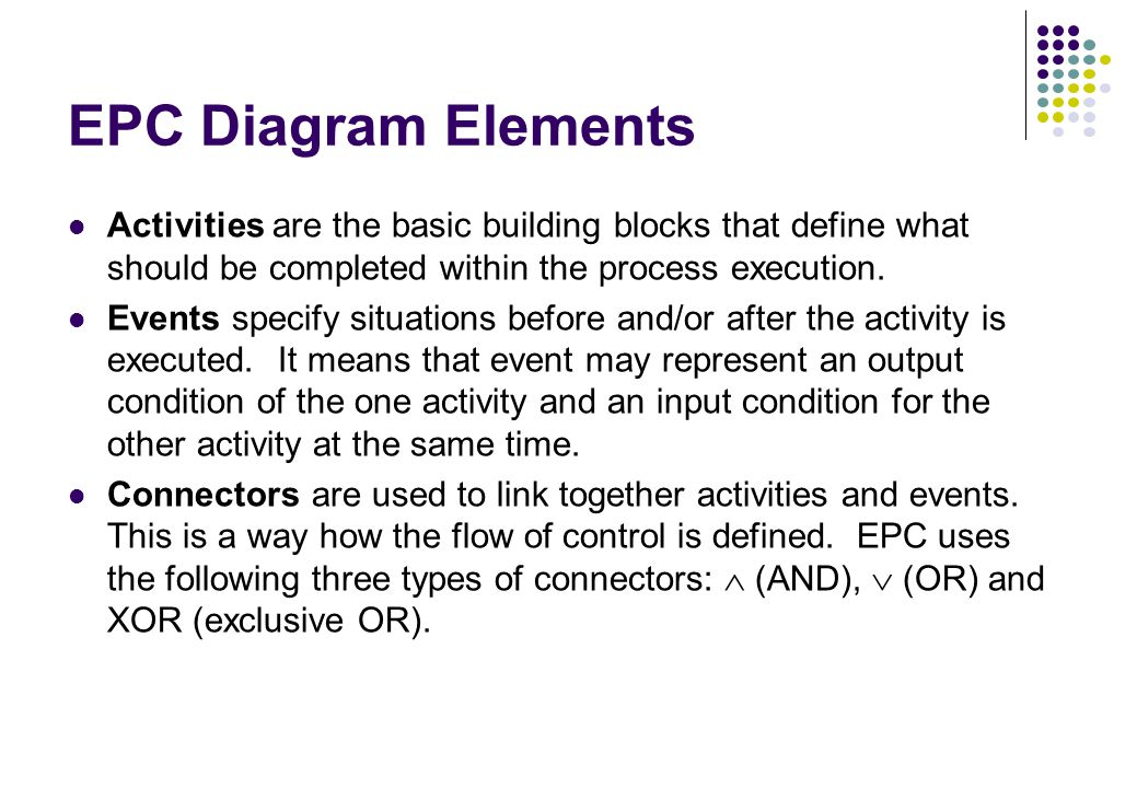 EPC Diagram Elements Activities are the basic building blocks that define what should be completed within the process execution. Events specify situat
