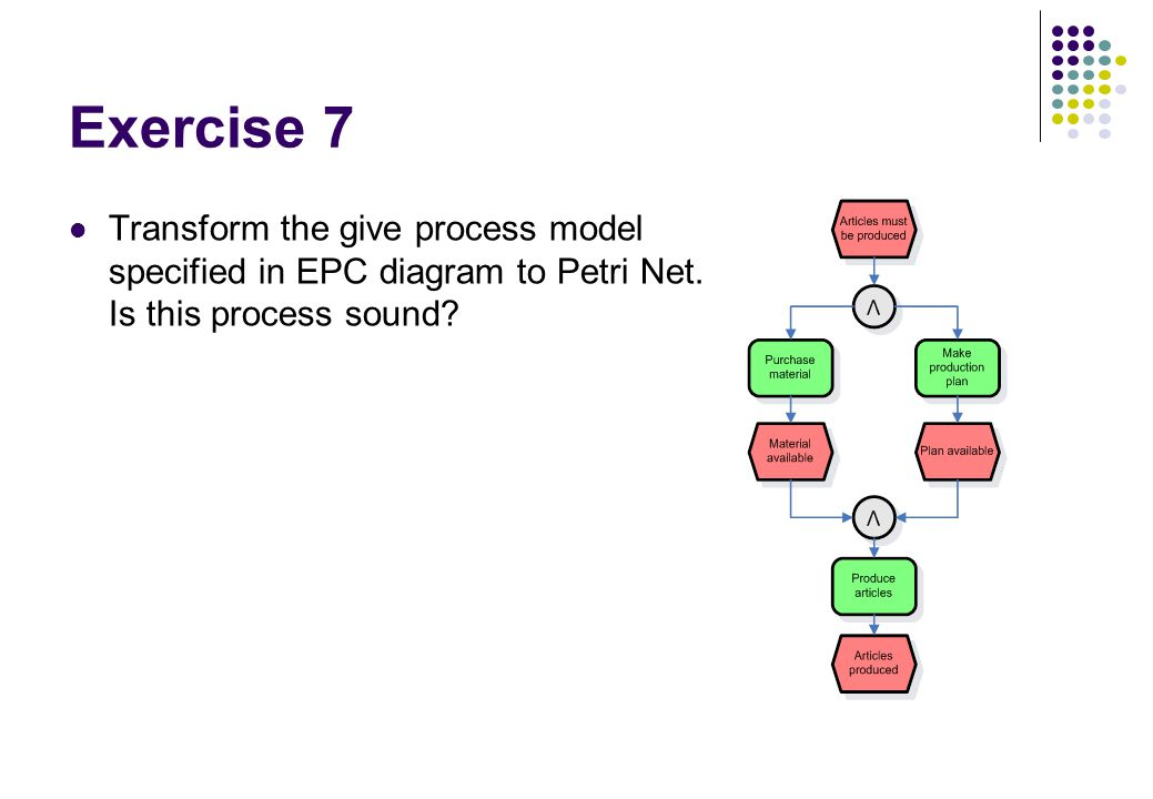 Exercise 7 Transform the give process model specified in EPC diagram to Petri Net. Is this process sound?