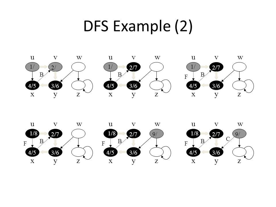 DFS Example (2) u x vw yz 1/ 2/ 3/64/5 B u x vw yz 1/ 2/7 3/64/5 B u x vw yz 1/ 2/7 3/64/5 B F u x vw yz 1/8 2/7 3/64/5 B F u x vw yz 1/8 2/7 3/64/5 B F 9/ u x vw yz 1/8 2/7 3/64/5 B F 9/ C