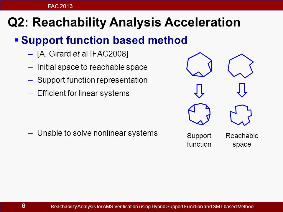 6 FAC 2013 Reachability Analysis for AMS Verification using Hybrid Support Function and SMT-based Method Q2: Reachability Analysis Acceleration  Support function based method –[A.