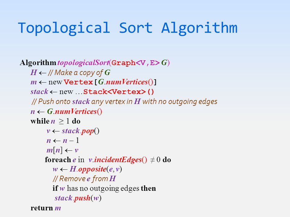 Topological Sort Algorithm Algorithm topologicalSort( Graph G) H  // Make a copy of G m  new Vertex[ G.numVertices() ] stack  new … Stack () // Push onto stack any vertex in H with no outgoing edges n  G.numVertices() while n ≥ 1 do v  stack.pop() n  n – 1 m[n]  v foreach e in v.incidentEdges() ≠ 0 do w  H.opposite(e, v) // Remove e from H if w has no outgoing edges then stack.push(w) return m