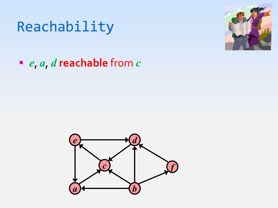Reachability  e, a, d reachable from c a c e b d f
