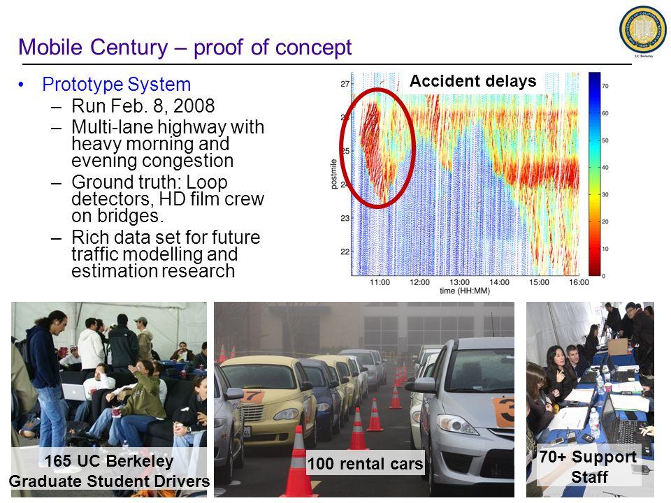 Mobile Century – proof of concept 7 Prototype System –Run Feb.