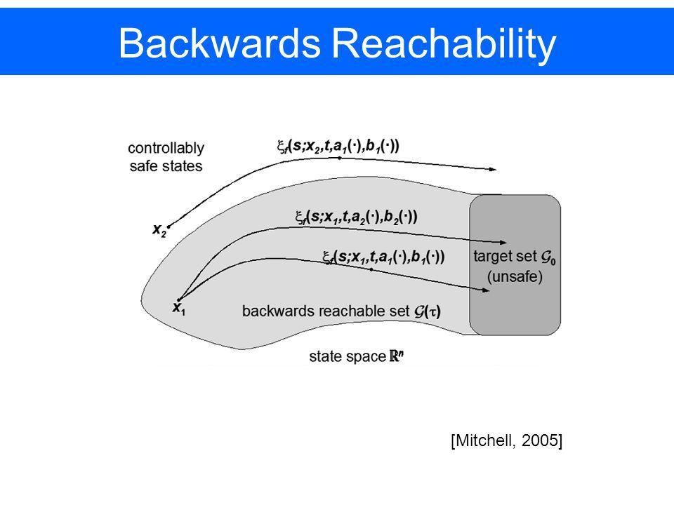 Backwards Reachability [Mitchell, 2005]