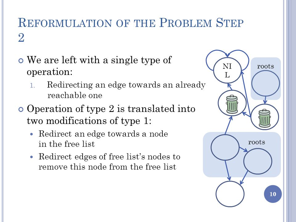 R EFORMULATION OF THE P ROBLEM S TEP 2 We are left with a single type of operation: 1. Redirecting an edge towards an already reachable one Operation