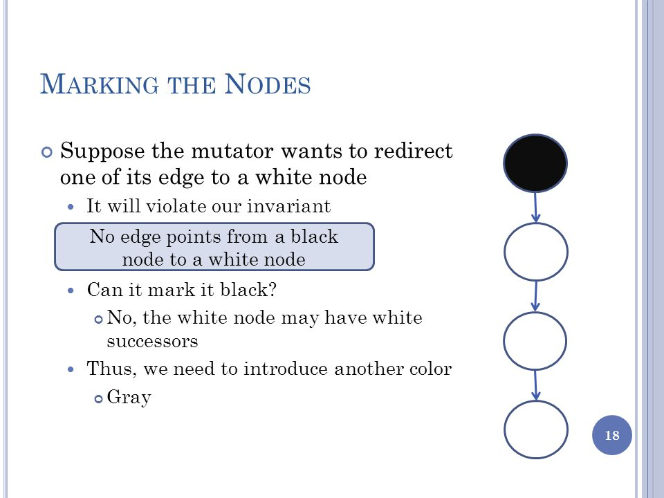 M ARKING THE N ODES Suppose the mutator wants to redirect one of its edge to a white node It will violate our invariant Can it mark it black.