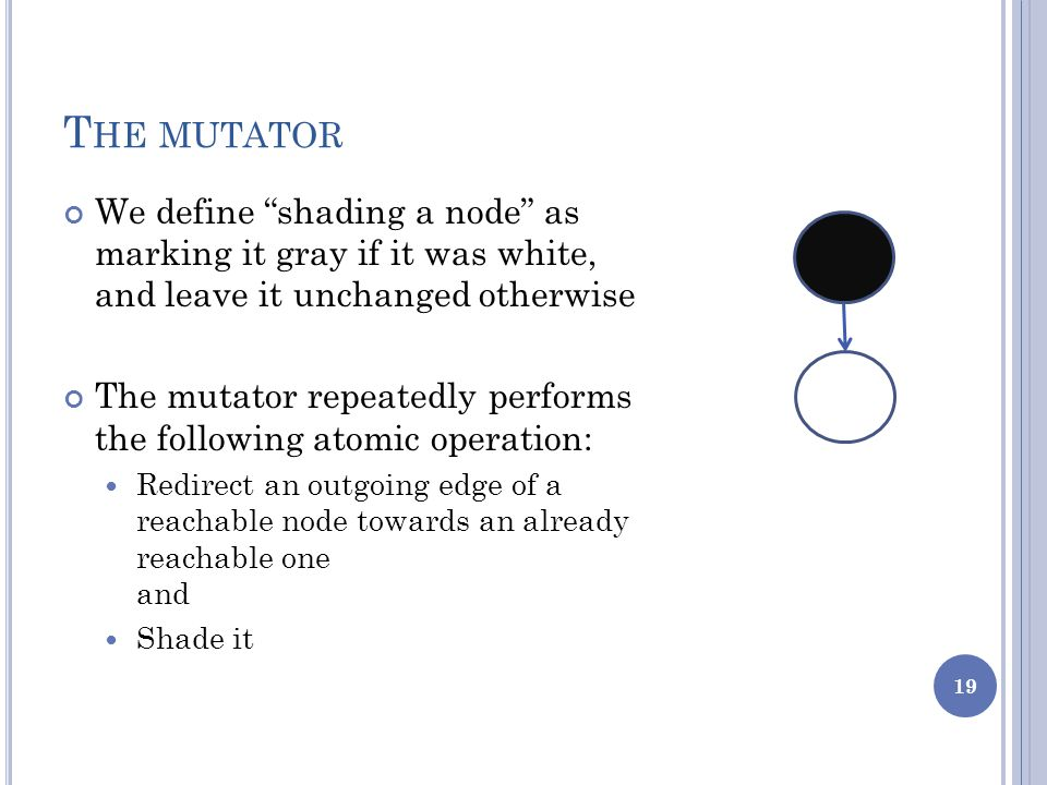T HE MUTATOR We define shading a node as marking it gray if it was white, and leave it unchanged otherwise The mutator repeatedly performs the following atomic operation: Redirect an outgoing edge of a reachable node towards an already reachable one and Shade it 19