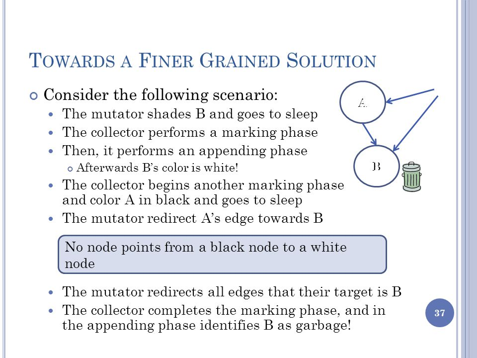 T OWARDS A F INER G RAINED S OLUTION Consider the following scenario: The mutator shades B and goes to sleep The collector performs a marking phase Then, it performs an appending phase Afterwards B's color is white.