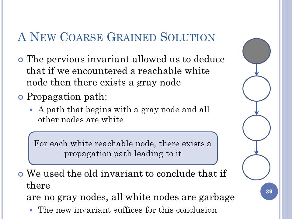 A N EW C OARSE G RAINED S OLUTION The pervious invariant allowed us to deduce that if we encountered a reachable white node then there exists a gray node Propagation path: A path that begins with a gray node and all other nodes are white We used the old invariant to conclude that if there are no gray nodes, all white nodes are garbage The new invariant suffices for this conclusion 39 For each white reachable node, there exists a propagation path leading to it