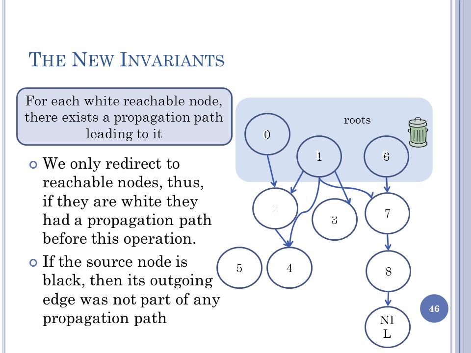T HE N EW I NVARIANTS We only redirect to reachable nodes, thus, if they are white they had a propagation path before this operation.
